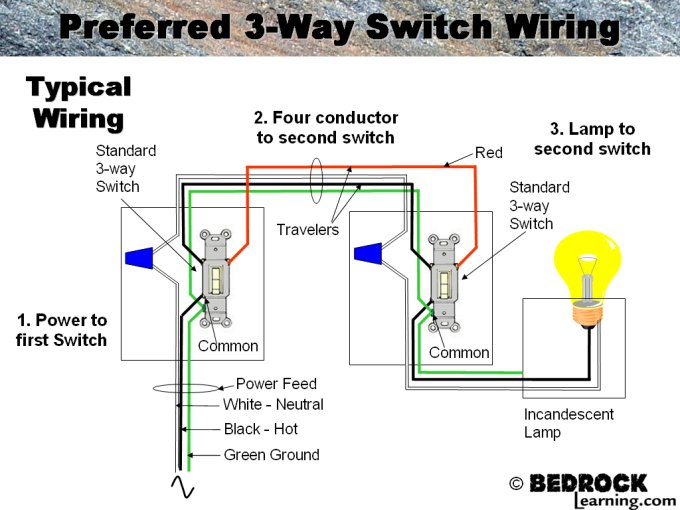 residential lighting control bedrock learning rh bedrocklearning com household wiring lighting circuit Residential Wiring Color Codes